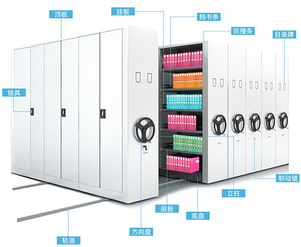 密集架档案室要如何配置硬件以及进行档案管理编号工作
