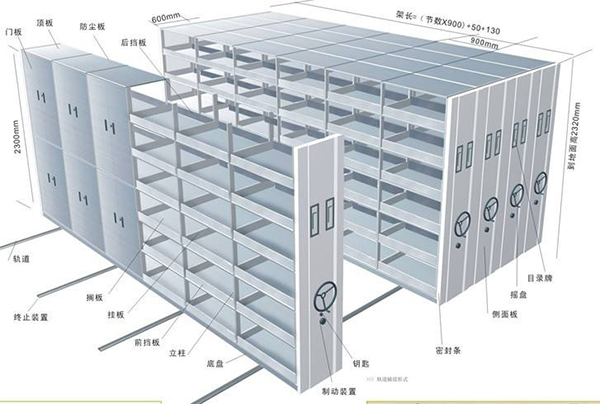 档案密集架材料标准 (2)